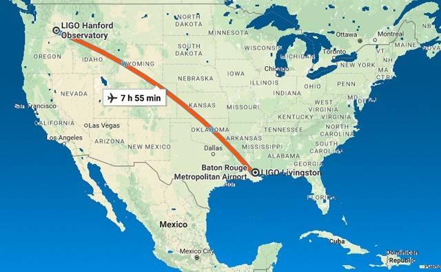 LIGO distance