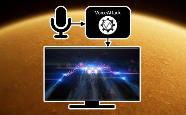 A diagram of VoiceAttack in use